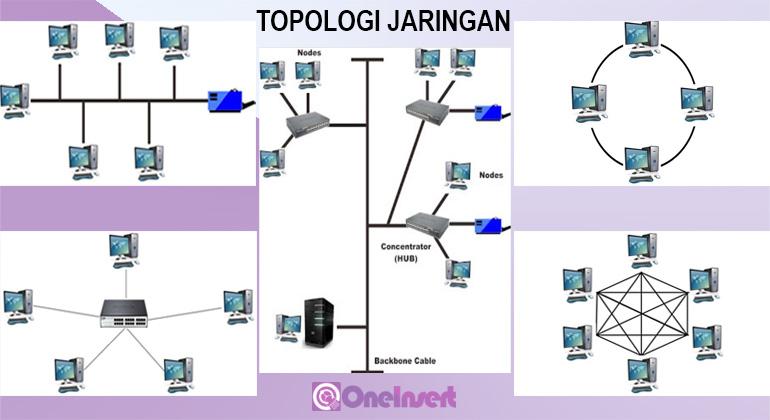 5 Jenis Topologi Jaringan Komputer